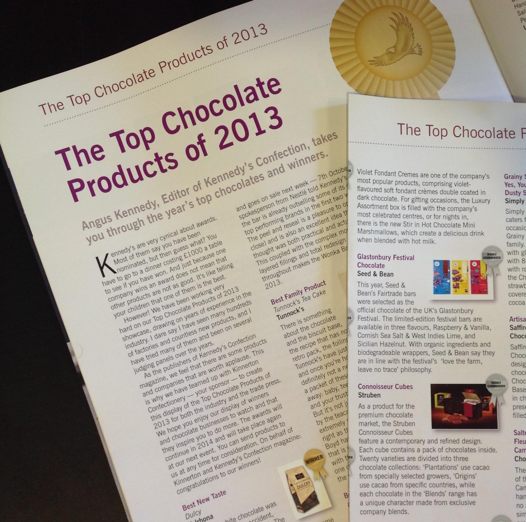 top_chocolate_product